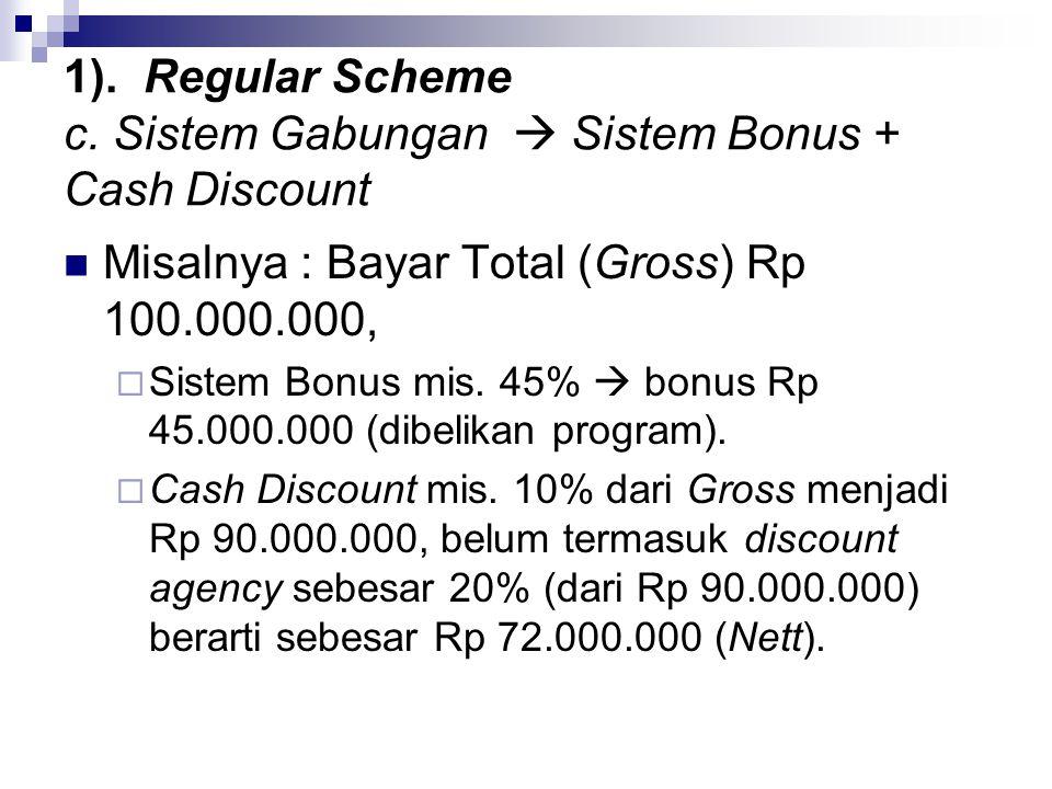 1). Regular Scheme c. Sistem Gabungan  Sistem Bonus + Cash Discount Misalnya : Bayar Total (Gross) Rp 100.000.000,  Sistem Bonus mis. 45%  bonus Rp