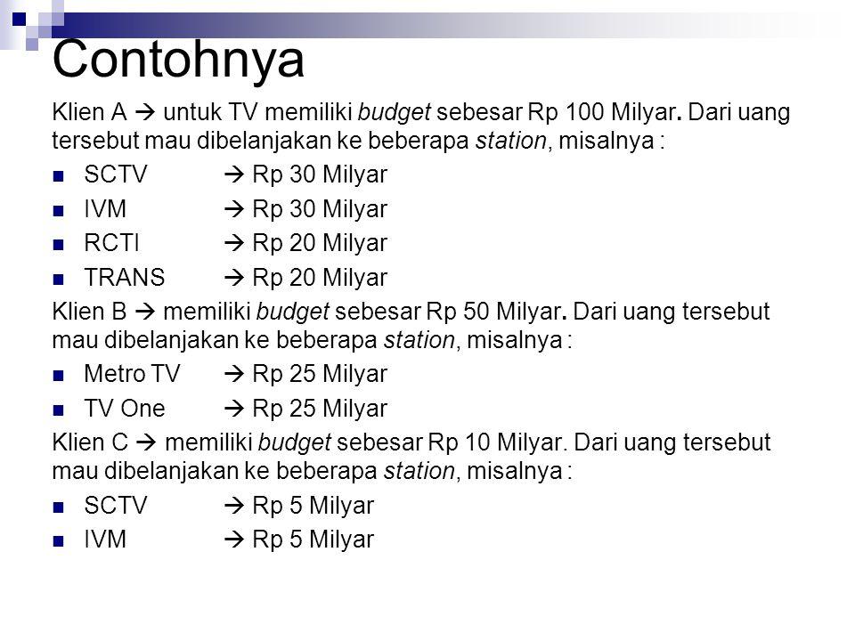 Contohnya Klien A  untuk TV memiliki budget sebesar Rp 100 Milyar. Dari uang tersebut mau dibelanjakan ke beberapa station, misalnya : SCTV  Rp 30 M