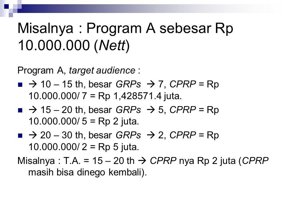 Misalnya : Program A sebesar Rp 10.000.000 (Nett) Program A, target audience :  10 – 15 th, besar GRPs  7, CPRP = Rp 10.000.000/ 7 = Rp 1,428571.4 j