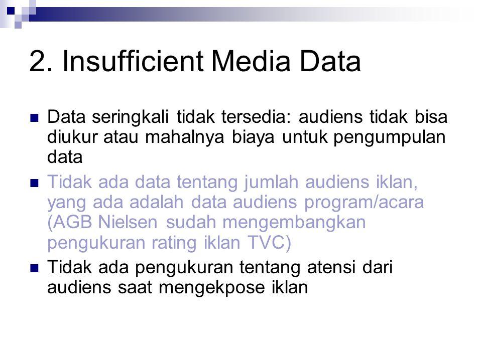 2. Insufficient Media Data Data seringkali tidak tersedia: audiens tidak bisa diukur atau mahalnya biaya untuk pengumpulan data Tidak ada data tentang