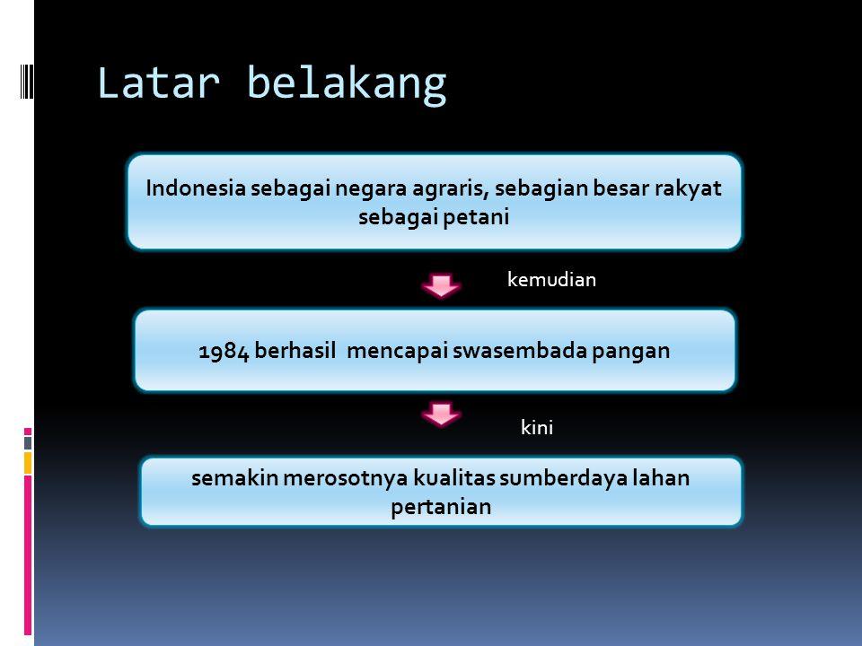 Latar belakang Indonesia sebagai negara agraris, sebagian besar rakyat sebagai petani 1984 berhasil mencapai swasembada pangan semakin merosotnya kualitas sumberdaya lahan pertanian kemudian kini