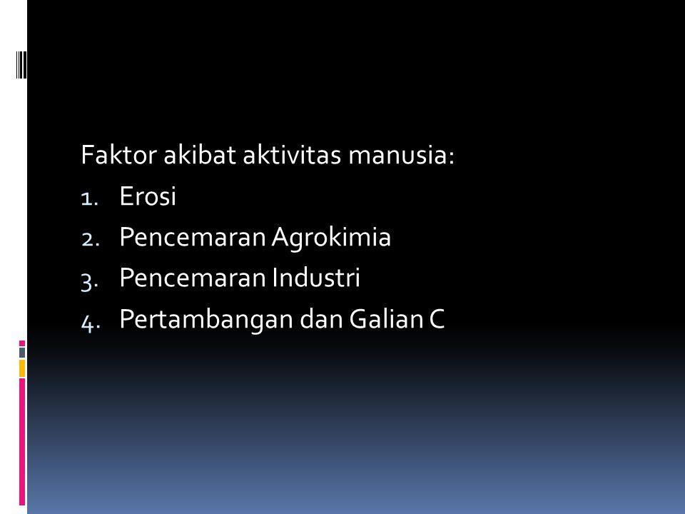 Faktor akibat aktivitas manusia: 1.Erosi 2. Pencemaran Agrokimia 3.