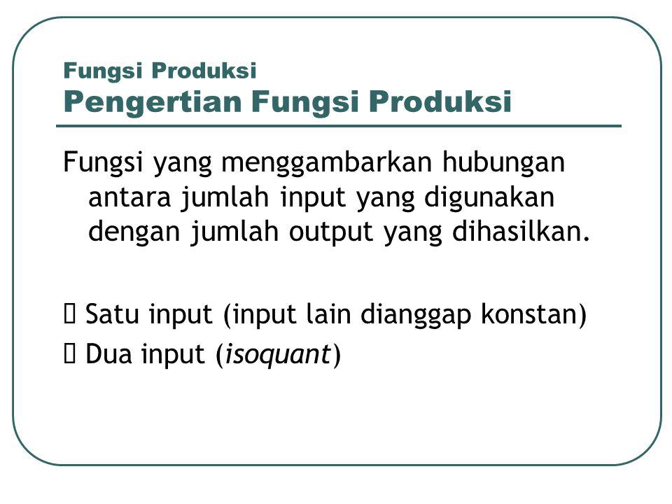 Fungsi Produksi Pengertian Fungsi Produksi Fungsi yang menggambarkan hubungan antara jumlah input yang digunakan dengan jumlah output yang dihasilkan.