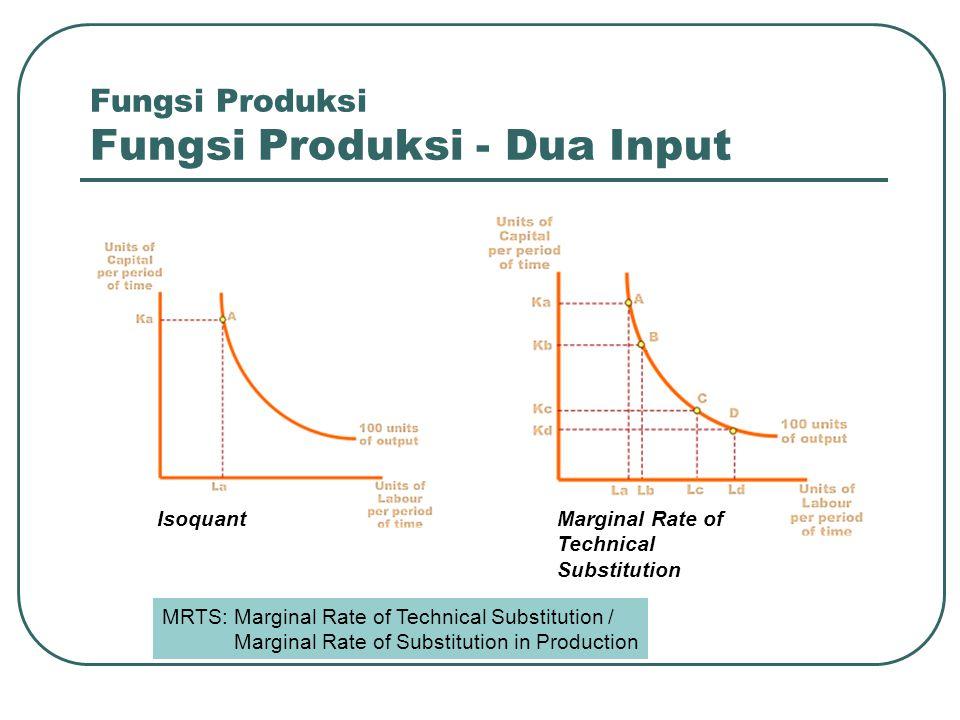Fungsi Produksi Fungsi Produksi - Dua Input IsoquantMarginal Rate of Technical Substitution MRTS: Marginal Rate of Technical Substitution / Marginal Rate of Substitution in Production