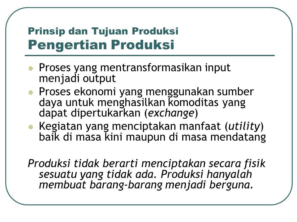 Prinsip dan Tujuan Produksi Pengertian Produksi Proses yang mentransformasikan input menjadi output Proses ekonomi yang menggunakan sumber daya untuk