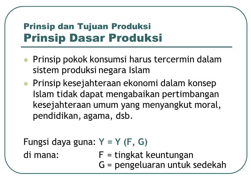 Prinsip dan Tujuan Produksi Prinsip Dasar Produksi Prinsip pokok konsumsi harus tercermin dalam sistem produksi negara Islam Prinsip kesejahteraan eko