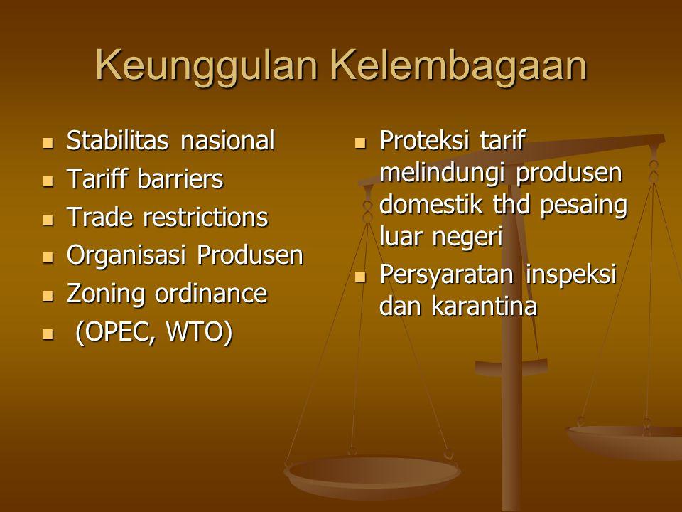 Keunggulan Kelembagaan Stabilitas nasional Stabilitas nasional Tariff barriers Tariff barriers Trade restrictions Trade restrictions Organisasi Produs