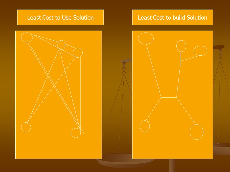Least Cost to Use SolutionLeast Cost to build Solution