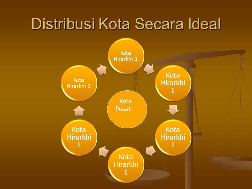 Distribusi Kota Secara Ideal Kota Hirarkhi 1 Kota Pusat