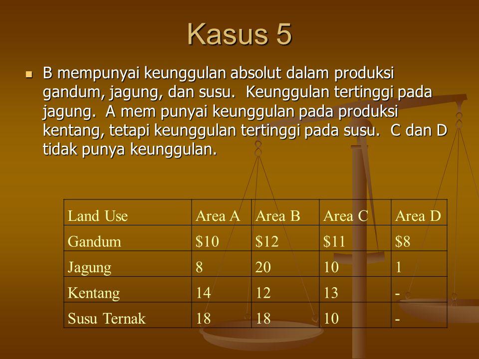 Kasus 5 Land UseArea AArea BArea CArea D Gandum$10$12$11$8 Jagung820101 Kentang141213- Susu Ternak18 10- B mempunyai keunggulan absolut dalam produksi