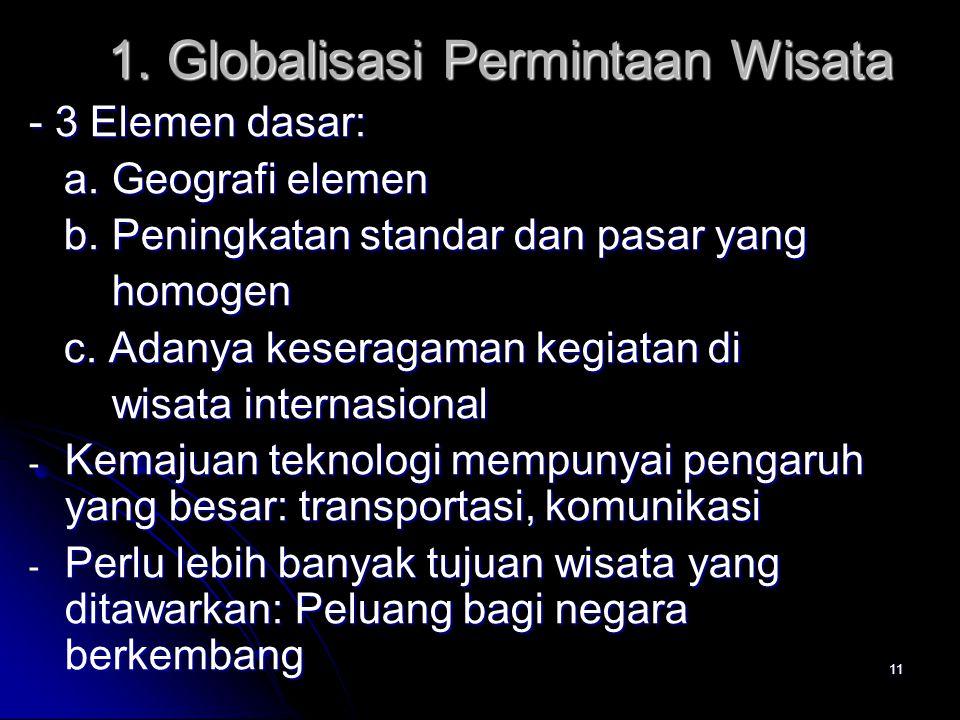 11 1. Globalisasi Permintaan Wisata - 3 Elemen dasar: a. Geografi elemen a. Geografi elemen b. Peningkatan standar dan pasar yang b. Peningkatan stand