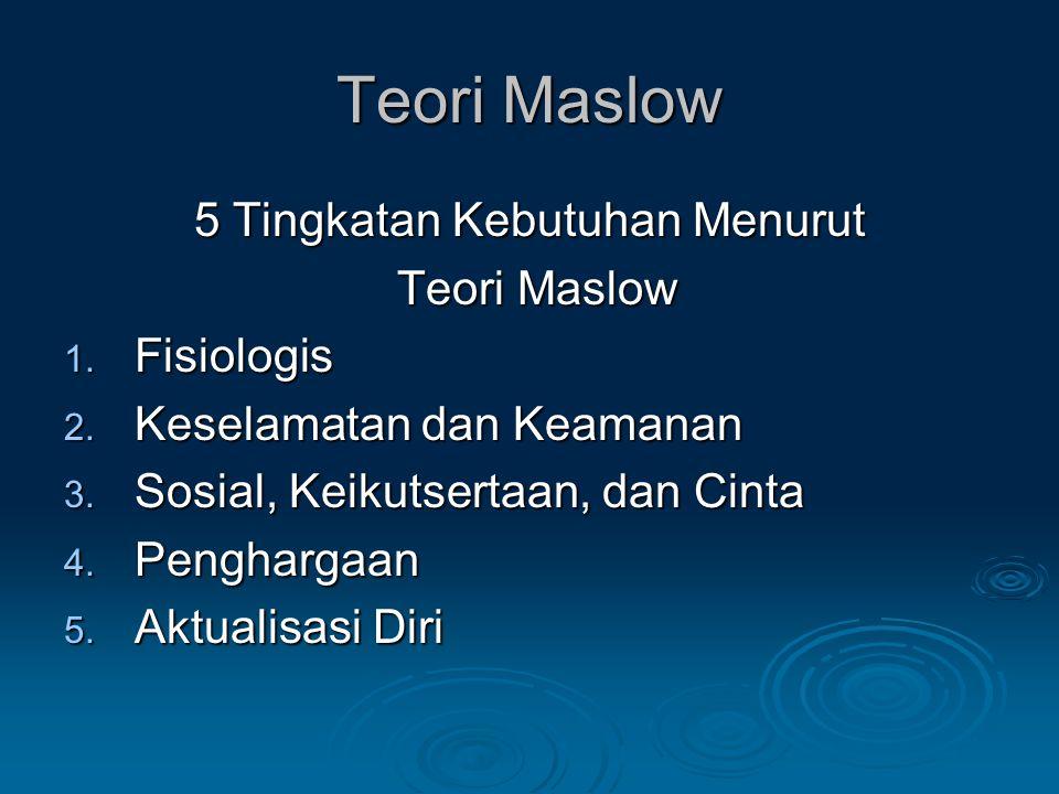 Teori Maslow 5 Tingkatan Kebutuhan Menurut Teori Maslow Teori Maslow 1.