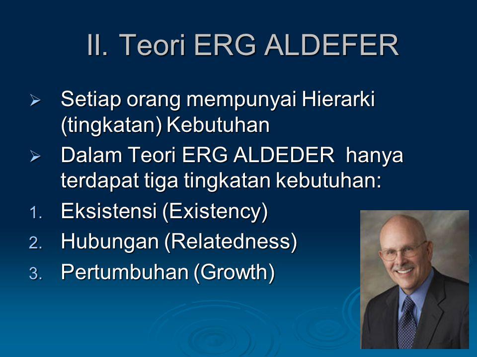 II.Teori ERG ALDEFER II.
