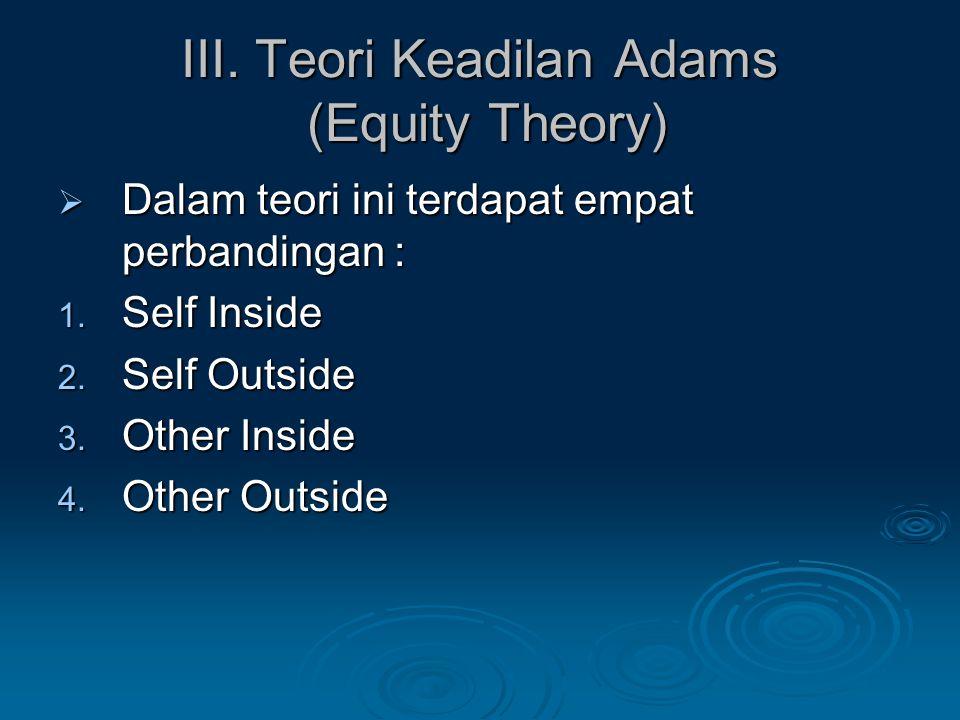 III.Teori Keadilan Adams (Equity Theory)  Dalam teori ini terdapat empat perbandingan : 1.