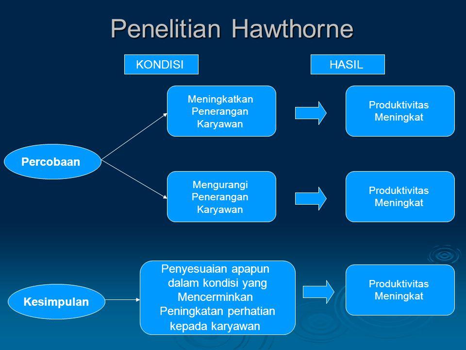 III.Teori Motivasi A.