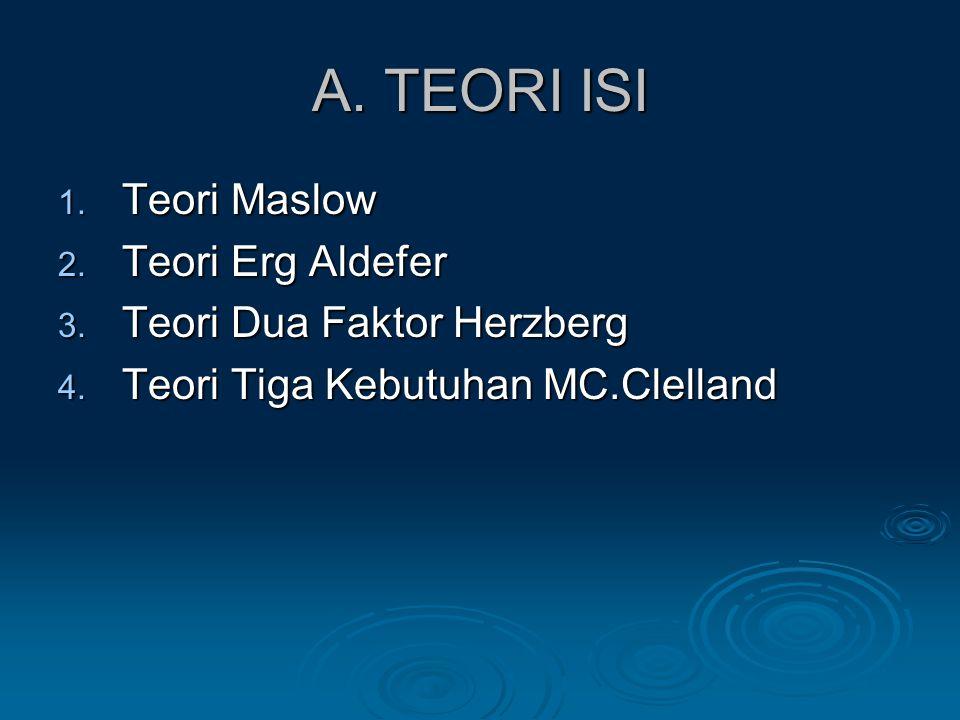 A.TEORI ISI 1. Teori Maslow 2. Teori Erg Aldefer 3.