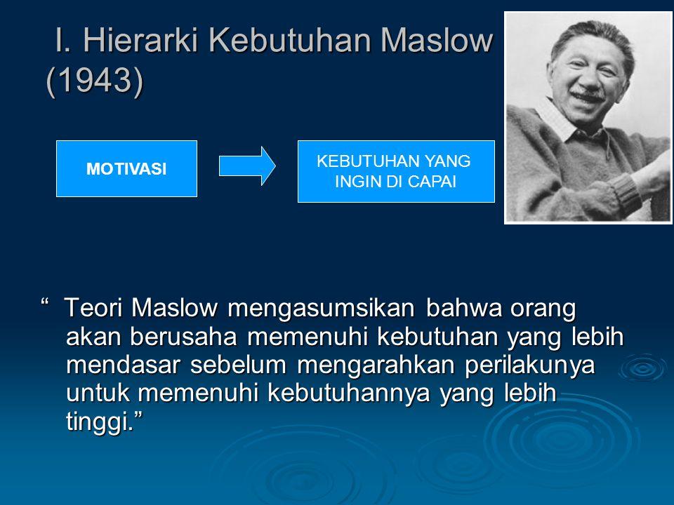 I.Hierarki Kebutuhan Maslow (1943) I.