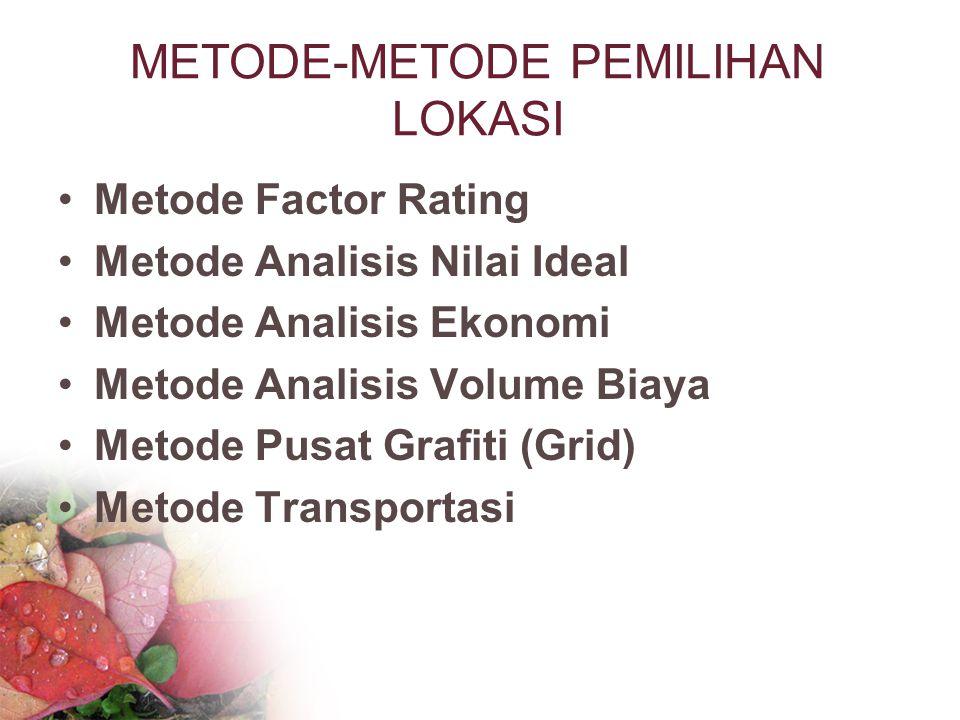 METODE-METODE PEMILIHAN LOKASI Metode Factor Rating Metode Analisis Nilai Ideal Metode Analisis Ekonomi Metode Analisis Volume Biaya Metode Pusat Graf