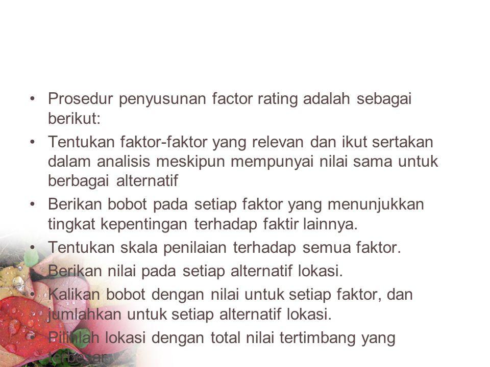 Prosedur penyusunan factor rating adalah sebagai berikut: Tentukan faktor-faktor yang relevan dan ikut sertakan dalam analisis meskipun mempunyai nila