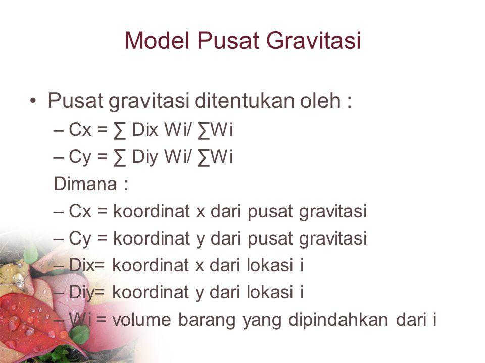 Model Pusat Gravitasi Pusat gravitasi ditentukan oleh : –Cx = ∑ Dix Wi/ ∑Wi –Cy = ∑ Diy Wi/ ∑Wi Dimana : –Cx = koordinat x dari pusat gravitasi –Cy =