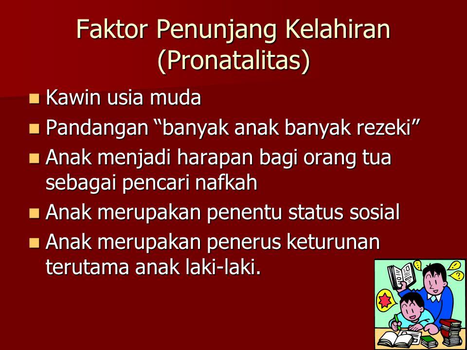 "Faktor Penunjang Kelahiran (Pronatalitas) Kawin usia muda Kawin usia muda Pandangan ""banyak anak banyak rezeki"" Pandangan ""banyak anak banyak rezeki"""