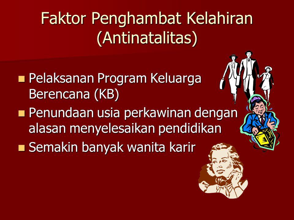 Faktor Penghambat Kelahiran (Antinatalitas) Pelaksanan Program Keluarga Berencana (KB) Pelaksanan Program Keluarga Berencana (KB) Penundaan usia perka