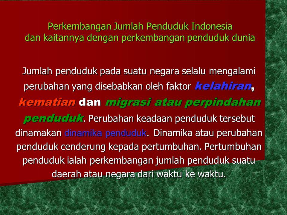 Perkembangan Jumlah Penduduk Indonesia dan kaitannya dengan perkembangan penduduk dunia Jumlah penduduk pada suatu negara selalu mengalami perubahan y