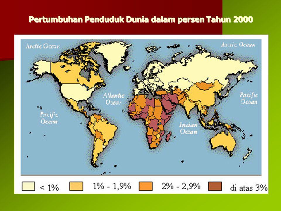 Pertumbuhan Penduduk Dunia dalam persen Tahun 2000