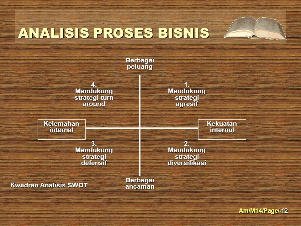 Am/M14/Page/-12 ANALISIS PROSES BISNIS 12 Berbagai peluang Berbagai ancaman Kekuatan internal Kelemahan internal 1. Mendukung strategi agresif 2. Mend