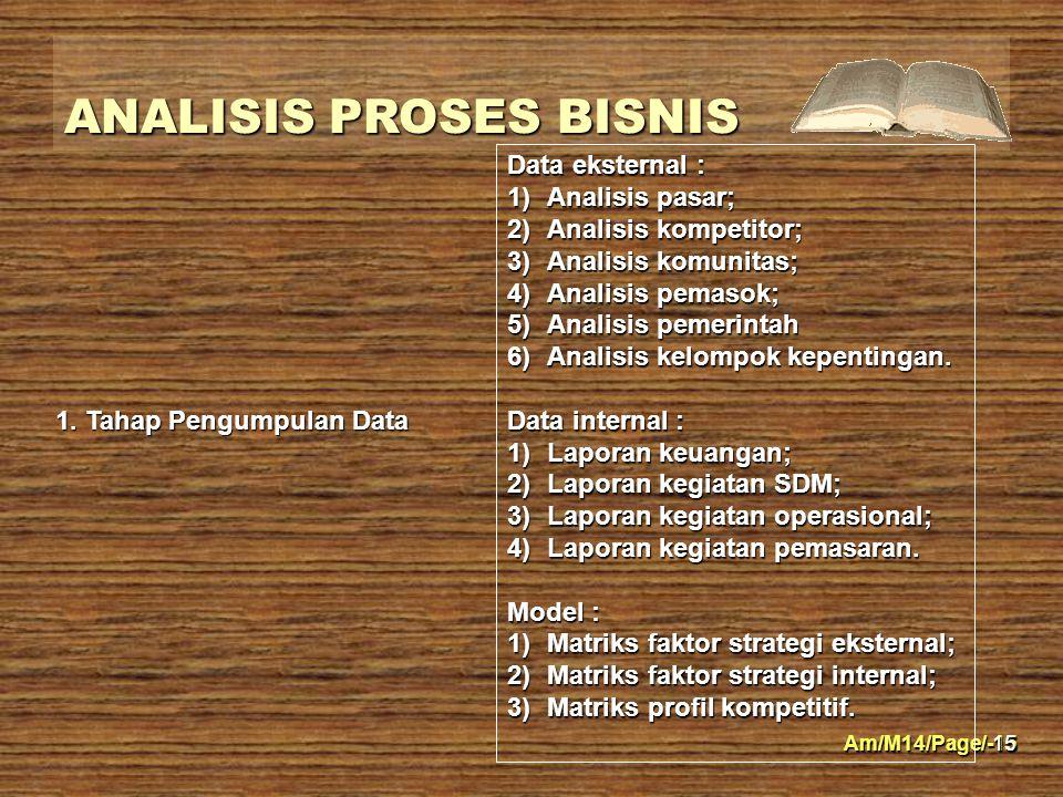 Am/M14/Page/-15 ANALISIS PROSES BISNIS 15 Data eksternal : 1)Analisis pasar; 2)Analisis kompetitor; 3)Analisis komunitas; 4)Analisis pemasok; 5)Analis