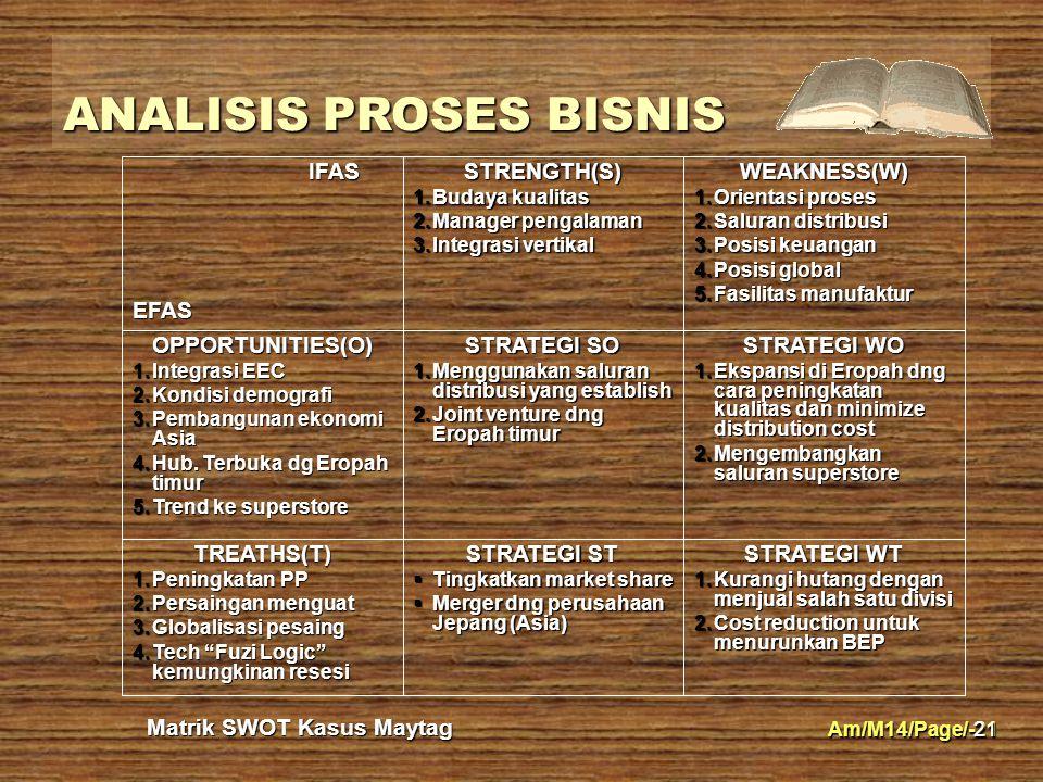 Am/M14/Page/-21 ANALISIS PROSES BISNIS 21 Matrik SWOT Kasus Maytag STRENGTH(S) 1.Budaya kualitas 2.Manager pengalaman 3.Integrasi vertikal WEAKNESS(W)