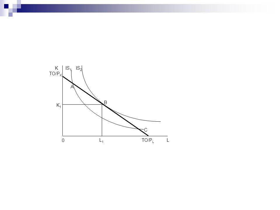L1L1 TO/P L C B IS 2 IS 1 A K1K1 TO/P K K L 0