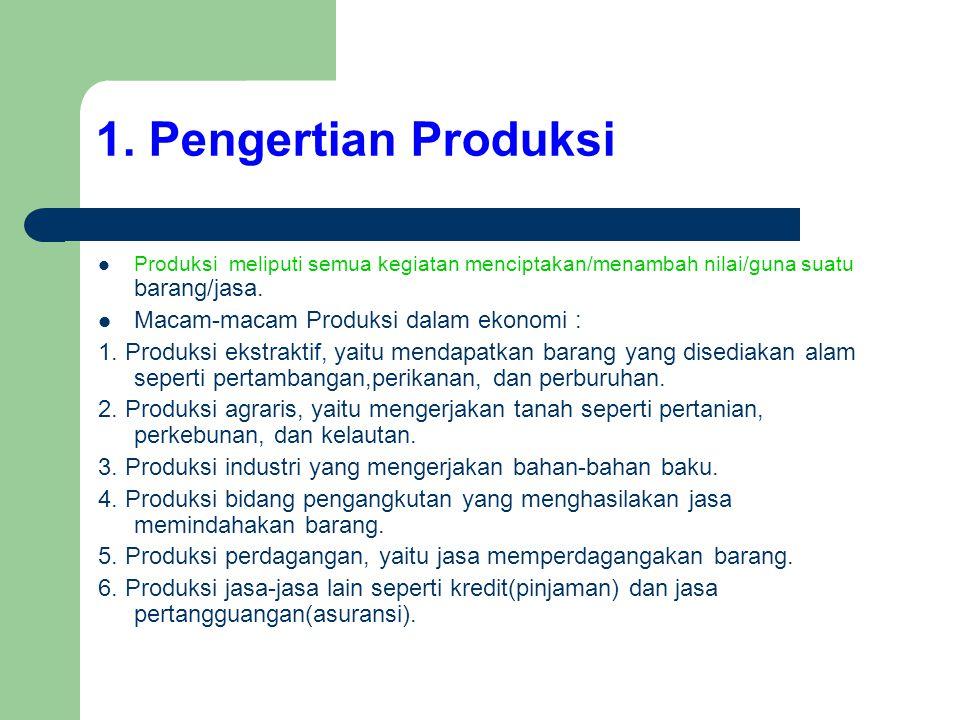 1. Pengertian Produksi Produksi meliputi semua kegiatan menciptakan/menambah nilai/guna suatu barang/jasa. Macam-macam Produksi dalam ekonomi : 1. Pro
