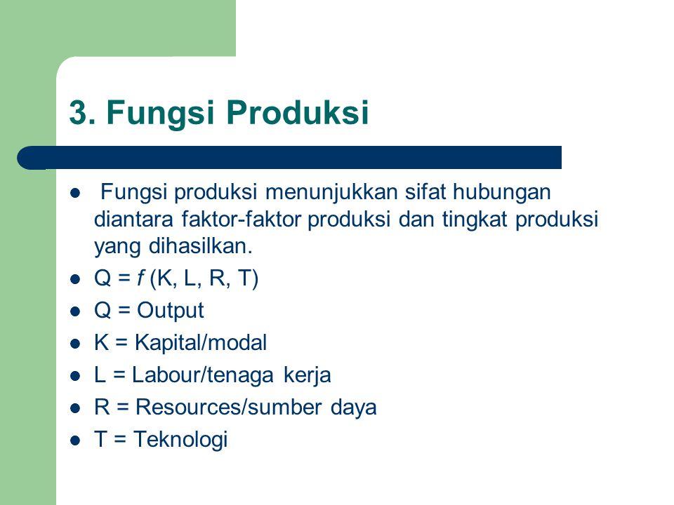 3. Fungsi Produksi Fungsi produksi menunjukkan sifat hubungan diantara faktor-faktor produksi dan tingkat produksi yang dihasilkan. Q = f (K, L, R, T)
