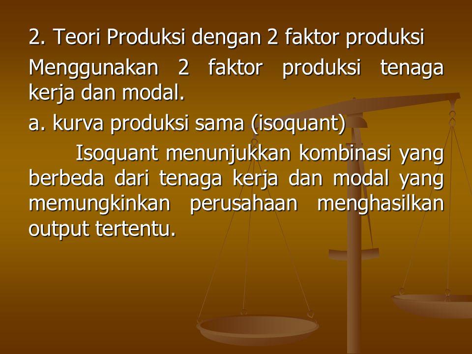 2. Teori Produksi dengan 2 faktor produksi Menggunakan 2 faktor produksi tenaga kerja dan modal. a. kurva produksi sama (isoquant) Isoquant menunjukka