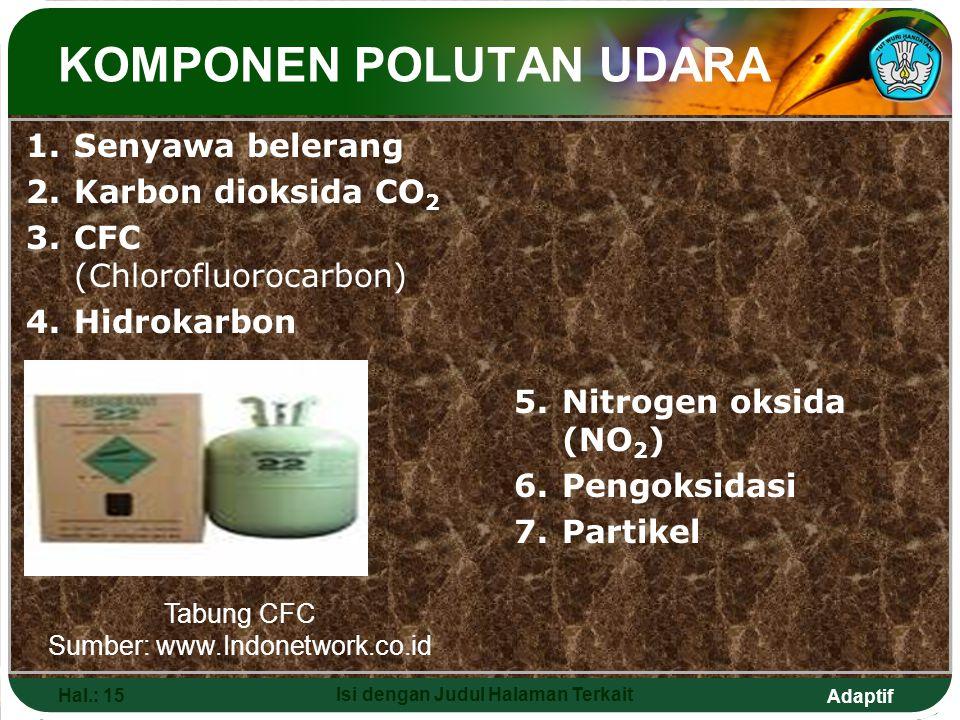 Adaptif Hal.: 15 Isi dengan Judul Halaman Terkait KOMPONEN POLUTAN UDARA 1.Senyawa belerang 2.Karbon dioksida CO 2 3.CFC (Chlorofluorocarbon) 4.Hidrok