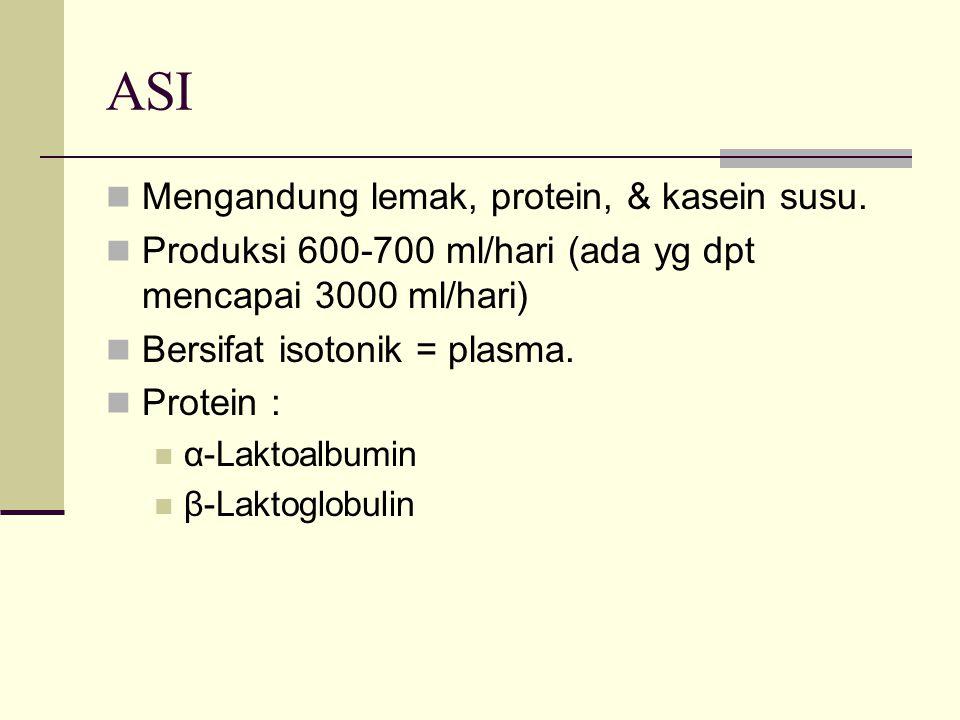 ASI Mengandung lemak, protein, & kasein susu. Produksi 600-700 ml/hari (ada yg dpt mencapai 3000 ml/hari) Bersifat isotonik = plasma. Protein : α-Lakt