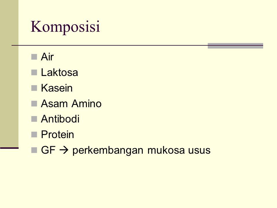 Komposisi Air Laktosa Kasein Asam Amino Antibodi Protein GF  perkembangan mukosa usus