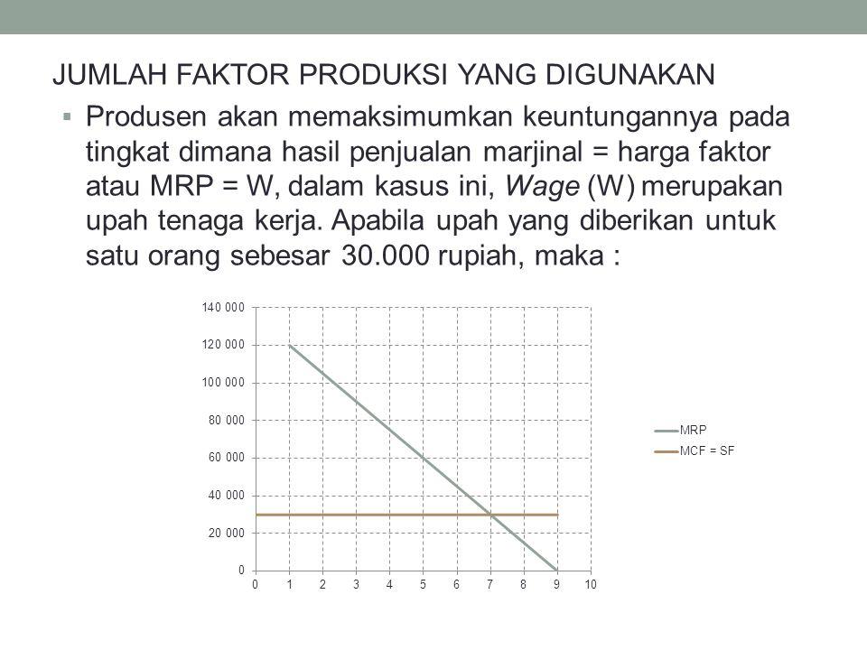 JUMLAH FAKTOR PRODUKSI YANG DIGUNAKAN  Produsen akan memaksimumkan keuntungannya pada tingkat dimana hasil penjualan marjinal = harga faktor atau MRP = W, dalam kasus ini, Wage (W) merupakan upah tenaga kerja.