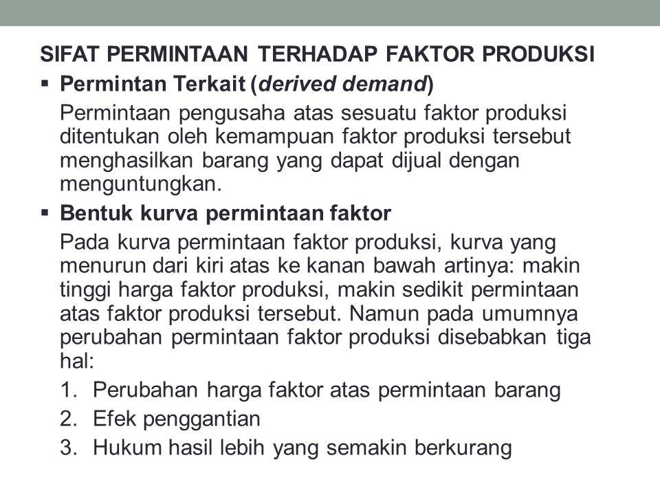 Pergeseran Kurva Permintaan Faktor Produksi Pergeseran kurva permintaan faktor produksi dipengaruhi oleh: 1.Perubahan permintaan terhadap barang yang diproduksi 2.Perubahan harga dari faktor produksi lain yang digunakan