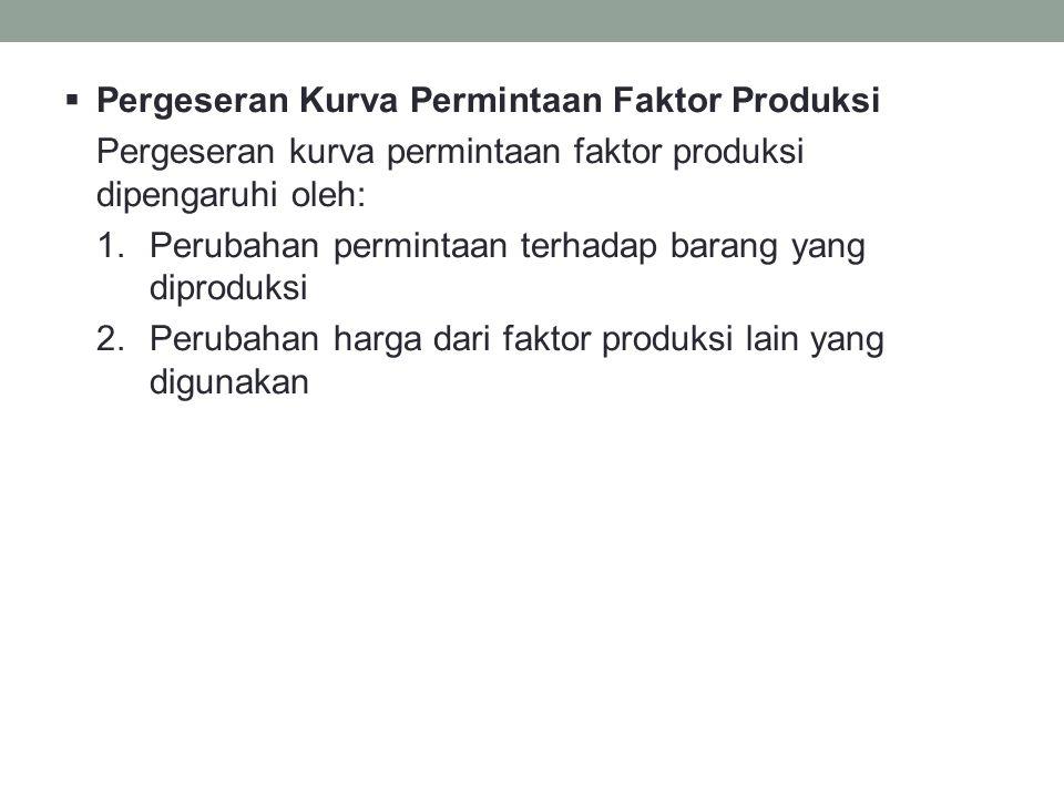 ELASITISITAS PERMINTAAN FAKTOR PRODUKSI  Elastisitas dari barang yang dihasilkan  Perbandingan antara biaya faktor produksi dengan biaya total  Tingkat Penggantian di antara Faktor produksi  Tingkat Penurunan Produksi Fisik Marjinal (MPP) SYARAT PENGGUNAAN OPTIMUM FAKTOR PRODUKSI  Gabungan faktor produksi yang meminimumkan biaya 1.