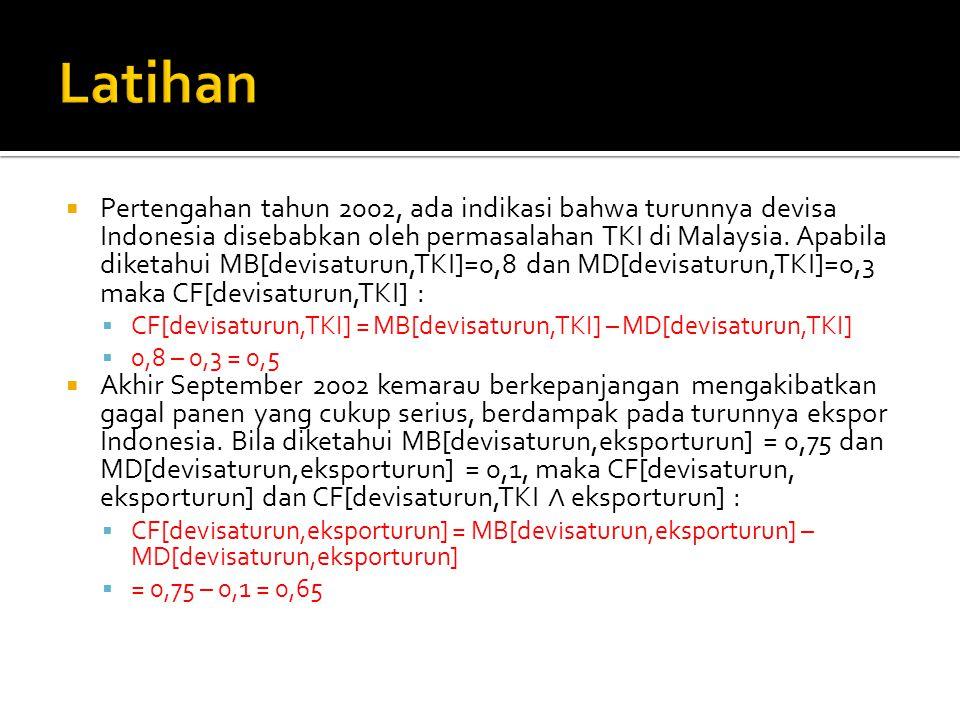  Pertengahan tahun 2002, ada indikasi bahwa turunnya devisa Indonesia disebabkan oleh permasalahan TKI di Malaysia.
