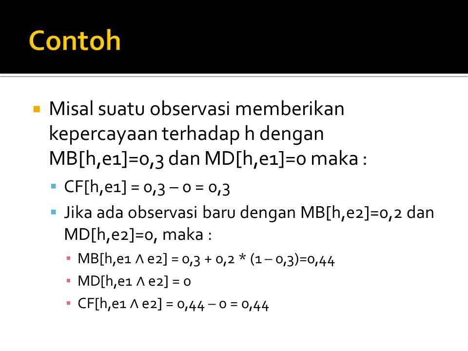  Misal suatu observasi memberikan kepercayaan terhadap h dengan MB[h,e1]=0,3 dan MD[h,e1]=0 maka :  CF[h,e1] = 0,3 – 0 = 0,3  Jika ada observasi baru dengan MB[h,e2]=0,2 dan MD[h,e2]=0, maka : ▪ MB[h,e1 ∧ e2] = 0,3 + 0,2 * (1 – 0,3)=0,44 ▪ MD[h,e1 ∧ e2] = 0 ▪ CF[h,e1 ∧ e2] = 0,44 – 0 = 0,44