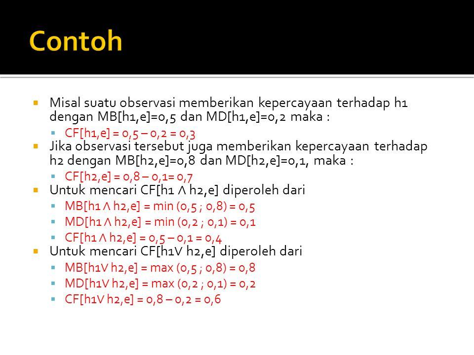  Misal suatu observasi memberikan kepercayaan terhadap h1 dengan MB[h1,e]=0,5 dan MD[h1,e]=0,2 maka :  CF[h1,e] = 0,5 – 0,2 = 0,3  Jika observasi tersebut juga memberikan kepercayaan terhadap h2 dengan MB[h2,e]=0,8 dan MD[h2,e]=0,1, maka :  CF[h2,e] = 0,8 – 0,1= 0,7  Untuk mencari CF[h1 ∧ h2,e] diperoleh dari  MB[h1 ∧ h2,e] = min (0,5 ; 0,8) = 0,5  MD[h1 ∧ h2,e] = min (0,2 ; 0,1) = 0,1  CF[h1 ∧ h2,e] = 0,5 – 0,1 = 0,4  Untuk mencari CF[h1 ∨ h2,e] diperoleh dari  MB[h1 ∨ h2,e] = max (0,5 ; 0,8) = 0,8  MD[h1 ∨ h2,e] = max (0,2 ; 0,1) = 0,2  CF[h1 ∨ h2,e] = 0,8 – 0,2 = 0,6