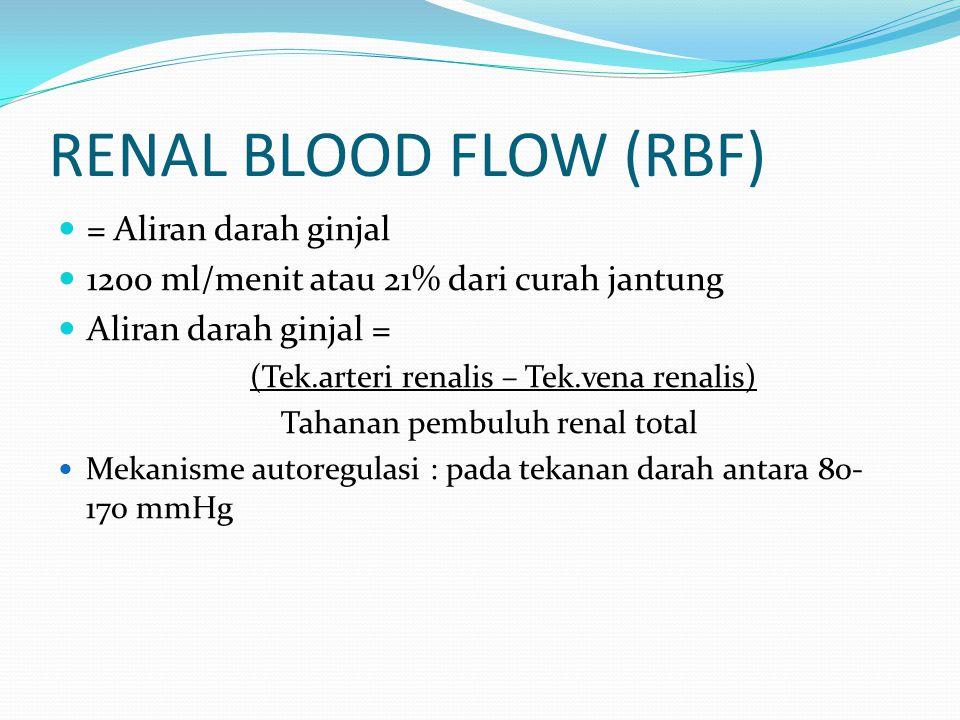 RENAL BLOOD FLOW (RBF) = Aliran darah ginjal 1200 ml/menit atau 21% dari curah jantung Aliran darah ginjal = (Tek.arteri renalis – Tek.vena renalis) T