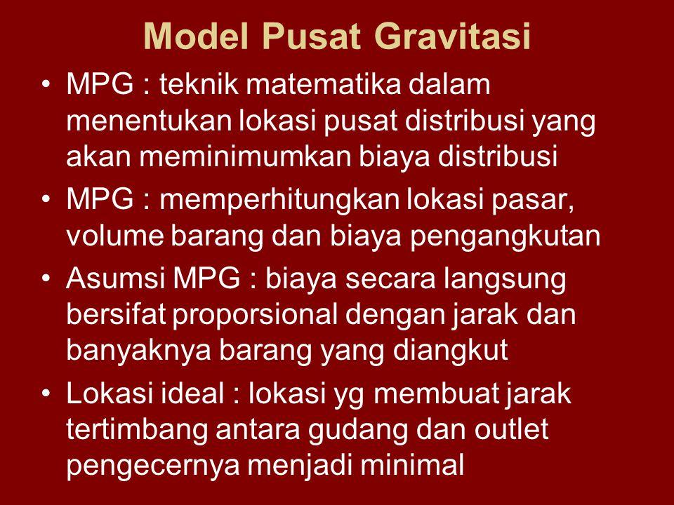 Model Pusat Gravitasi MPG : teknik matematika dalam menentukan lokasi pusat distribusi yang akan meminimumkan biaya distribusi MPG : memperhitungkan l