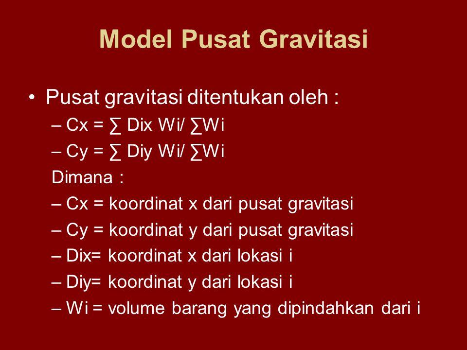 Pusat gravitasi ditentukan oleh : –Cx = ∑ Dix Wi/ ∑Wi –Cy = ∑ Diy Wi/ ∑Wi Dimana : –Cx = koordinat x dari pusat gravitasi –Cy = koordinat y dari pusat
