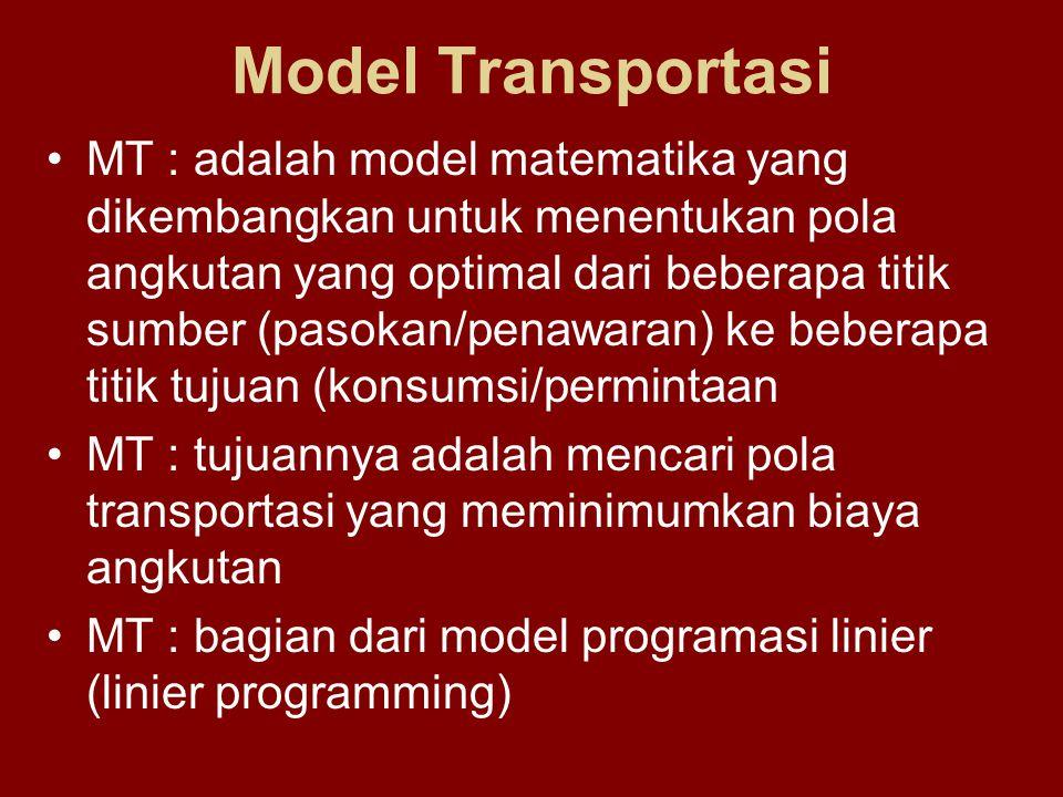 Model Transportasi MT : adalah model matematika yang dikembangkan untuk menentukan pola angkutan yang optimal dari beberapa titik sumber (pasokan/pena