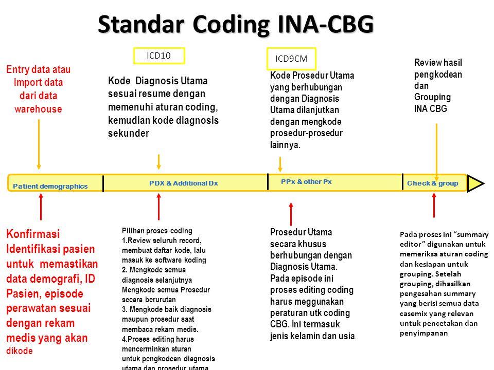 Standar Coding INA-CBG Entry data atau import data dari data warehouse Kode Diagnosis Utama sesuai resume dengan memenuhi aturan coding, kemudian kode diagnosis sekunder Kode Prosedur Utama yang berhubungan dengan Diagnosis Utama dilanjutkan dengan mengkode prosedur-prosedur lainnya.