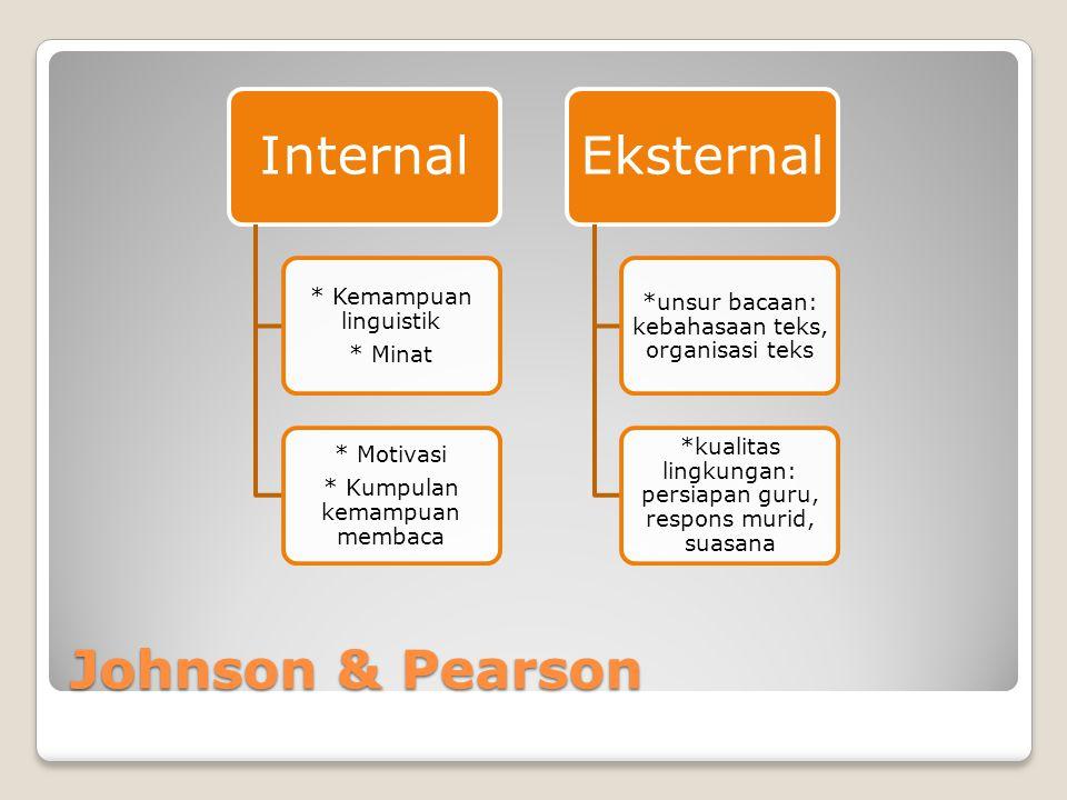 Johnson & Pearson Internal * Kemampuan linguistik * Minat * Motivasi * Kumpulan kemampuan membaca Eksternal *unsur bacaan: kebahasaan teks, organisasi